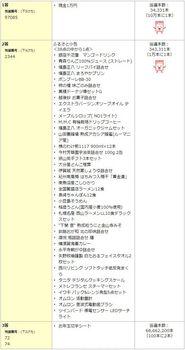 2329 年賀はがき当せん番号2014.jpg