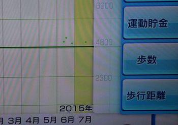 3794 WiiFit201507-3.jpg